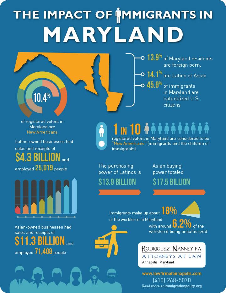Maryland2013_V7-2